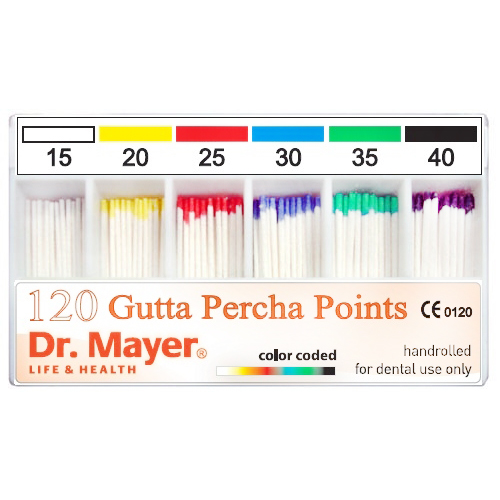 Gutta Percha Points Uses Gutta Percha Points
